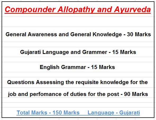 Compounder Allopathy and Ayurveda New Syllabus.