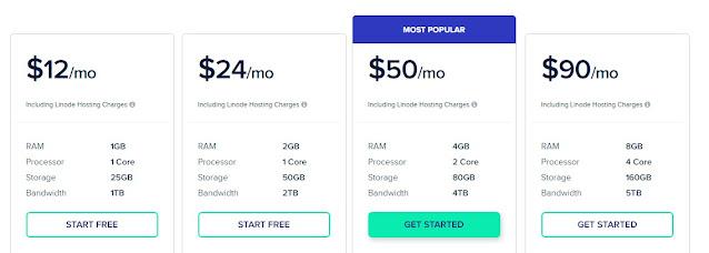 linode plan pricing