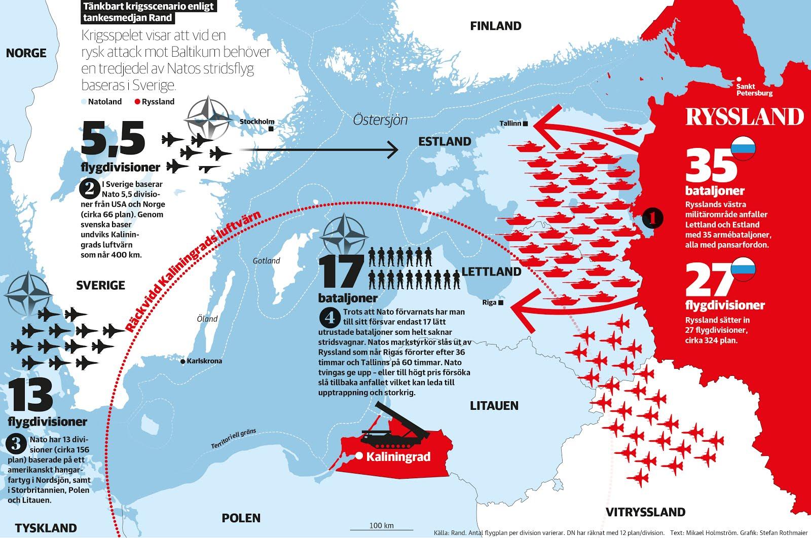 Till rysslands forsvar