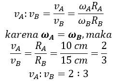 perbandingan kecepatan sudut roda A dan B