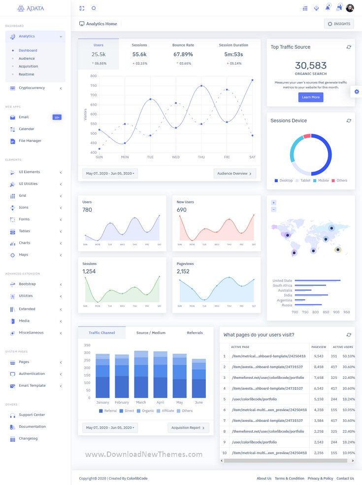 Multipurpose Bootstrap Admin Dashboard Template