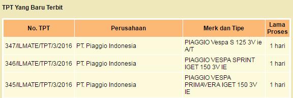 TPT Piaggio Indonesia Vespa terbaru