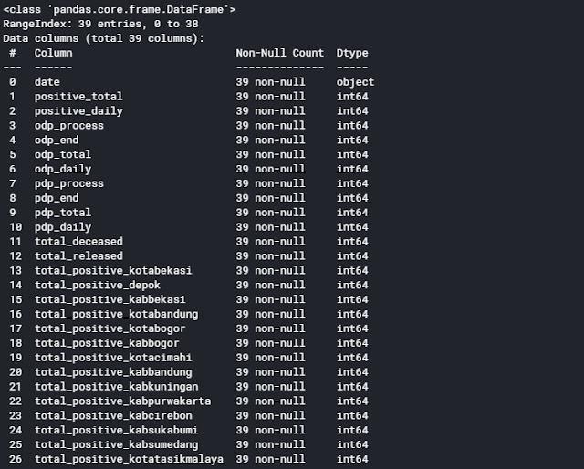 python data sciene, info pandas