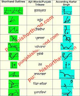 19-may-2021-ajit-tribune-shorthand-outlines