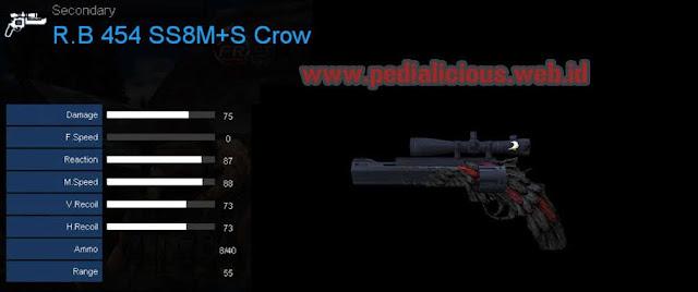 Detail Statistik R.B 454 SS8M+S Crow