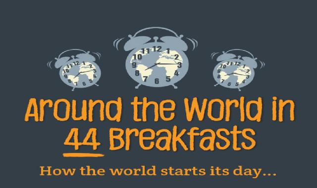 Around The World In 44 Breakfast  #infographic