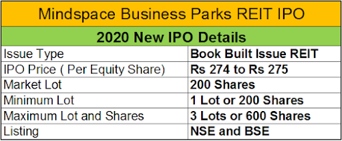 Details about Mindspace IPO