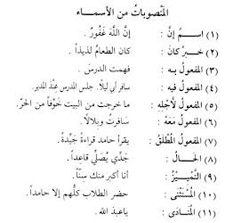 Isim al-manshubat - Pelajaran 1 Durusul Lughah 3