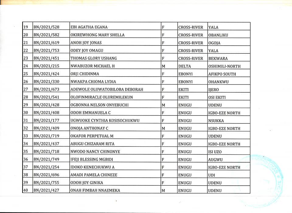 School of Nursing Mkar Entrance Exam Result & Interview Dates 2021/2022