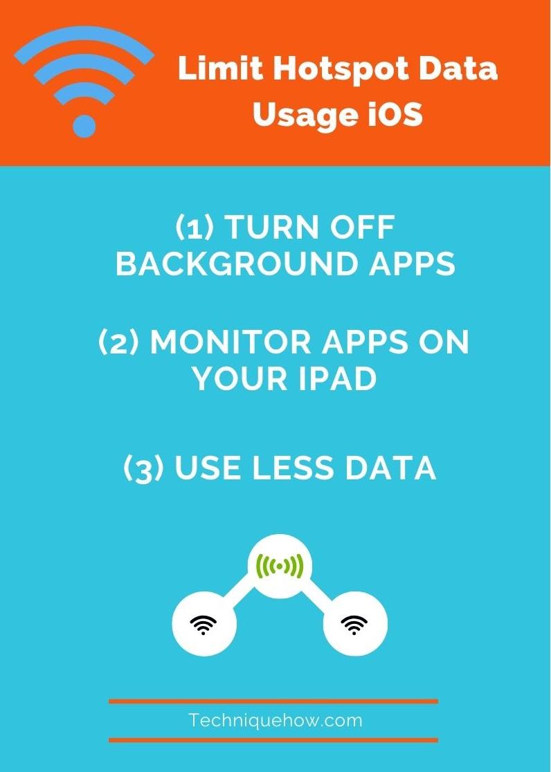 ios limit hotspot usage infographics