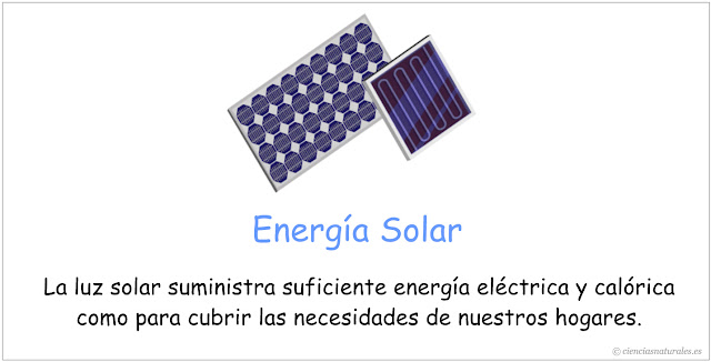 Estudio de la Energía Solar