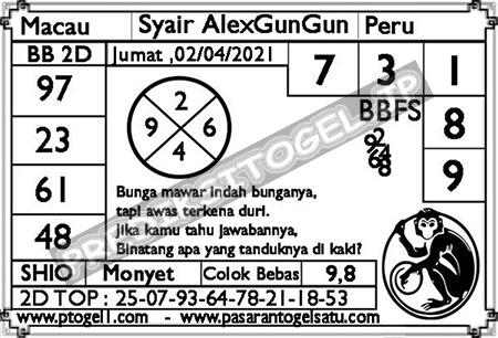 Syair Alexgungun Togel Macau Jumat 02 April 2021