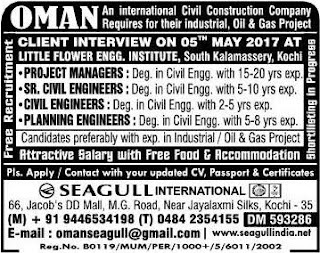 Oil & Gas Civil construction project jobs in Oman