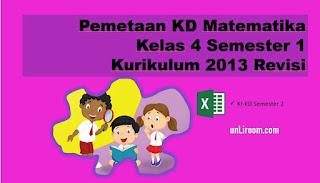 Download Pemetaan KD Matematika Kelas 4 Semester 2