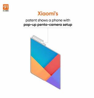 Xiaomi Patenkan Smartphone Lipat Dengan 5 Kamera pop-up