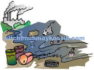 Proses Daur Air : Pengertian, Urutan, Tahapan, dan Gambarnya [Lengkap] - Radenpedia.com
