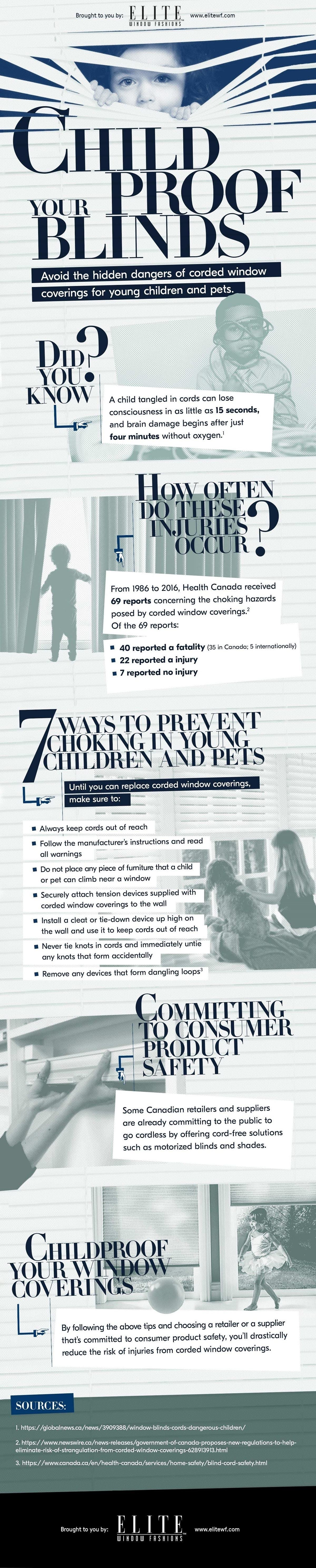 Your blinds, Child Proof #infographic