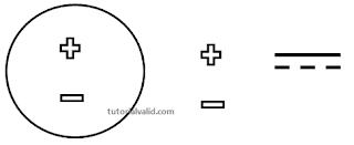 Simbol sumber tegangan DC