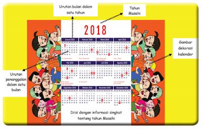 Kalender Masehi www.simplenews.me