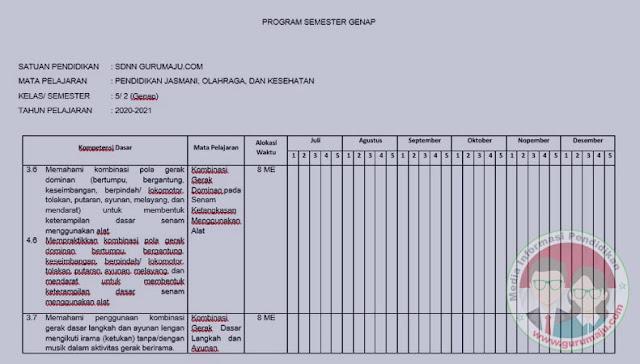 PROMES PJOK Kelas 5 K13 Edisi Terbaru Semester 2