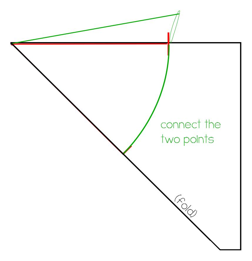 how to use semi circle formula