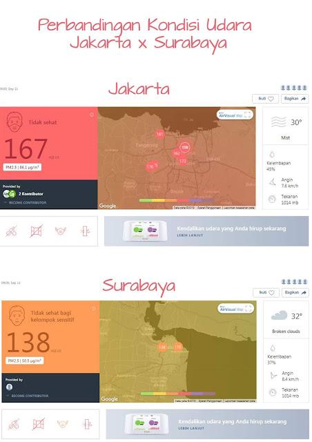 Polusi Udara Jakarta dan Surabaya