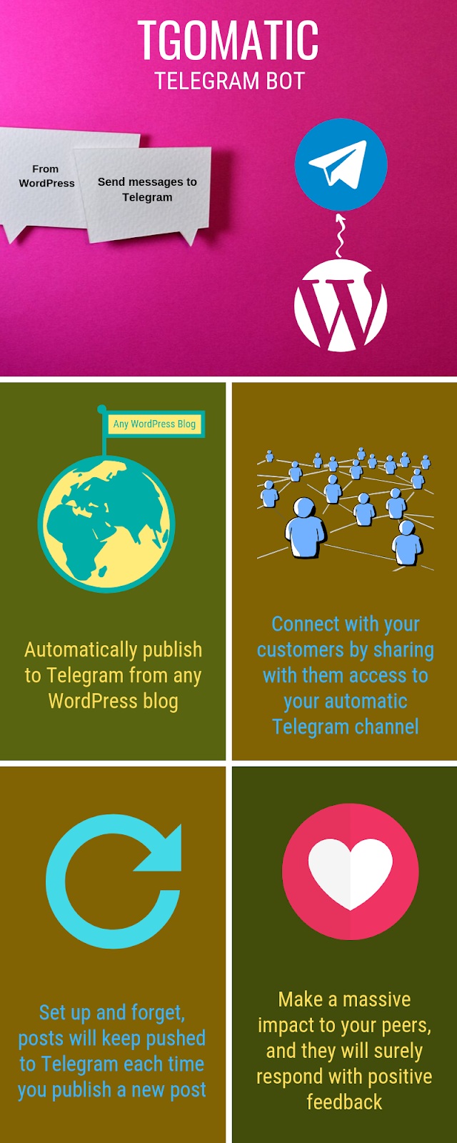 Complemento TGomatic Automatic Post Generator para WordPress
