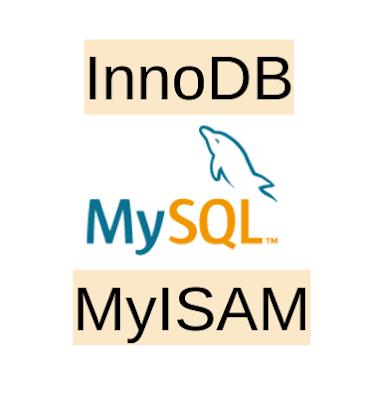 InnoDB vs MyISAM | Storage Engines | Tabular Differences