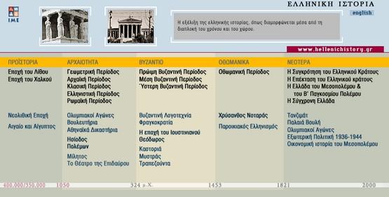 http://www.e-history.gr/