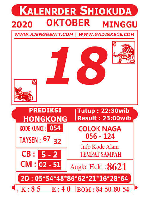 Kode syair Hongkong Minggu 18 Oktober 2020 225