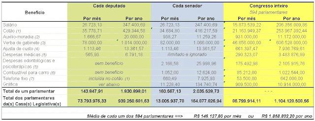 A imagem mostra que em 2014, o trabalhador ganhava R$ 624, 00