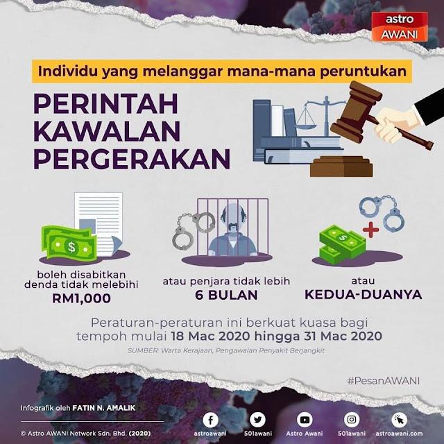 Hari Ke-2 Malaysia Berehat | Perintah Kawalan Pergerakan 18-31 Mac 2020