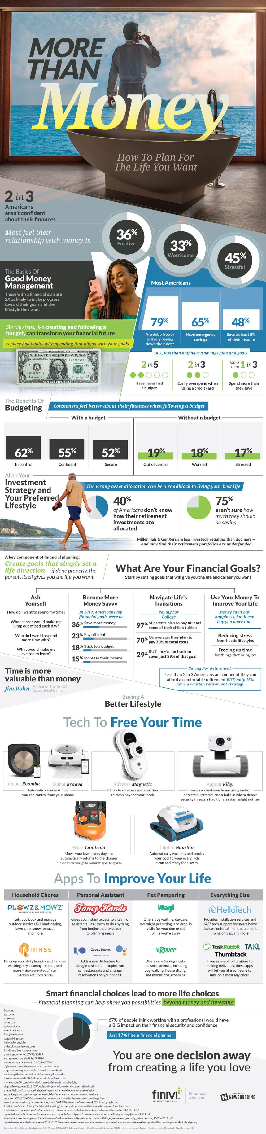 More Than Money – How to Plan for the Life You Want #infographic  #Life style #infographics #Money #Financial Planning #Life Goals