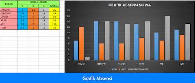 Aplikasi Fitur Grafik Absensi Siswa