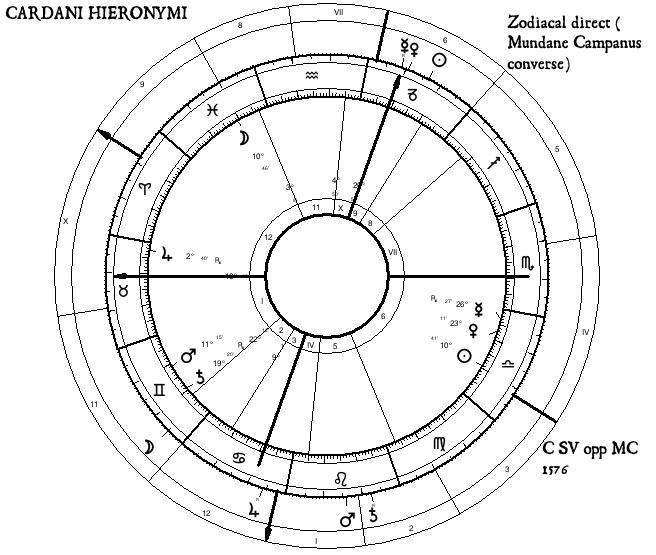Copernicus pavia pof dating