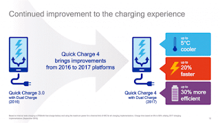 Charge Can Be Used HP 5 Minutes 5 Hours, It's Quick Charge Advantage 4.0
