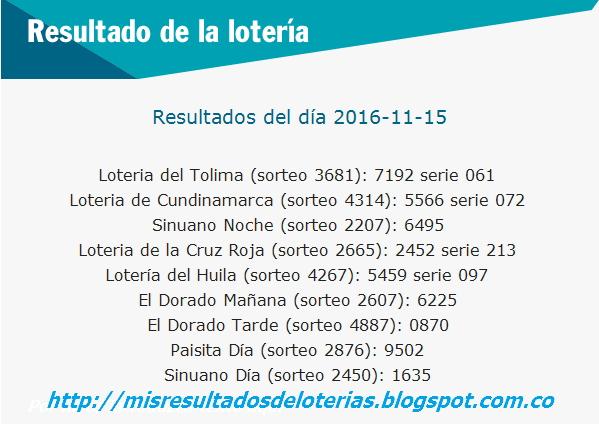 Resultados de las loterias de Colombia gana-Noviembre 15-2016