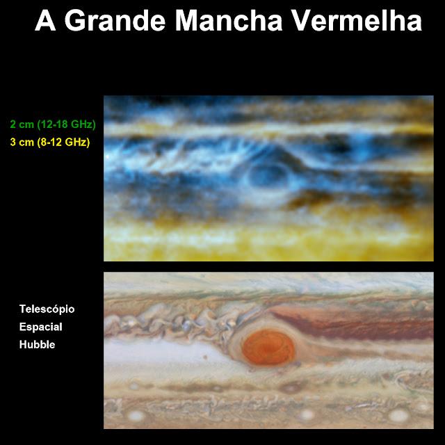 A Grande Mancha Vermelha de Júpiter - imagem ótica e de rádio