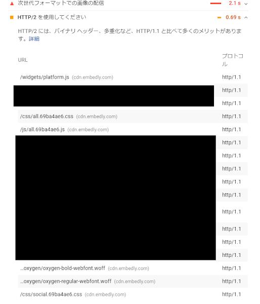 PageSpeedInsightで表示されるHTTP/1.1での通信一覧
