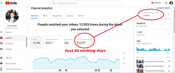 First 30 monetized days of YouTube performance