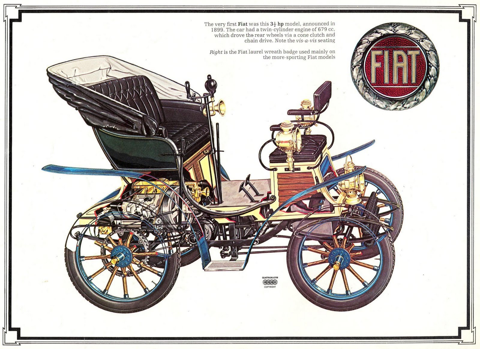 Car Spotters Guide Hronoautoblog: 1899-1900 г. Fiat 3.5 HP .