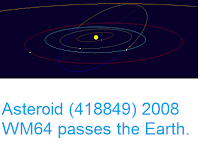 http://sciencythoughts.blogspot.co.uk/2016/12/asteroid-418849-2008-wm64-passes-earth.html