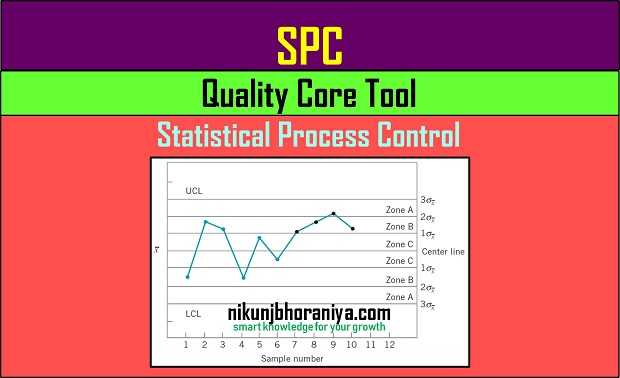 SPC | Statistical Process Control | Quality Core Tool