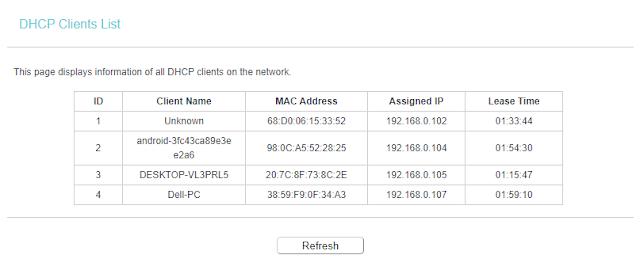 Membagi Bandwidth WIFI ke User yang Terhubung