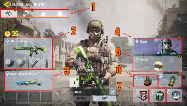 Cara Setting Loadout Multiplayer Call Of Duty Mobile Garena