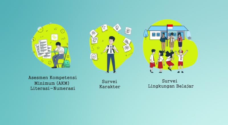 Buku Manual Aplikasi Pendataan Calon Peserta AKM Tahun 2020/2021 Jenjang SMA/MA/SMAK/SMTK