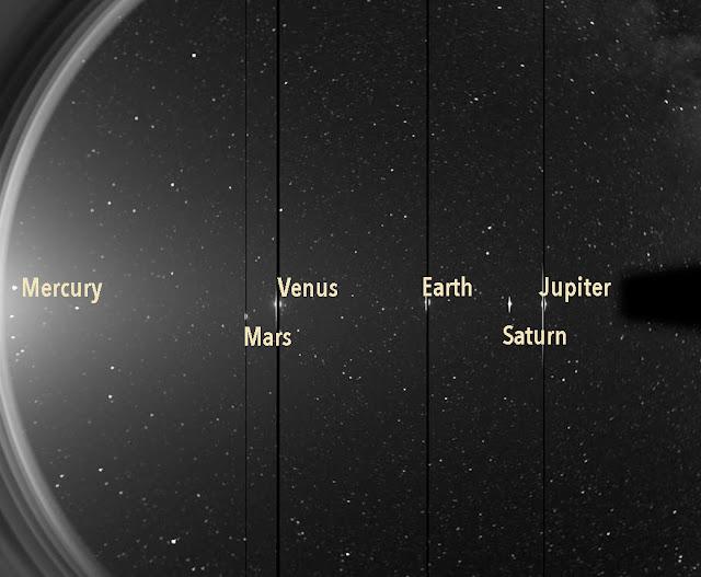 Planetas do Sistema Solar vistos pela sonda STEREO A