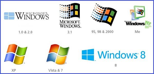 Sistem Operasi Close Source