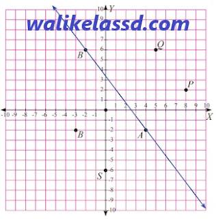 Kunci-Jawaban-Matematika-Kelas-8-Halaman-66-67-68-69-70-Uji-Kompetensi-2 Bab-2