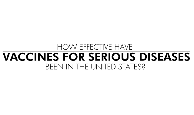 The efficacy rate of vaccines for different diseases in the US